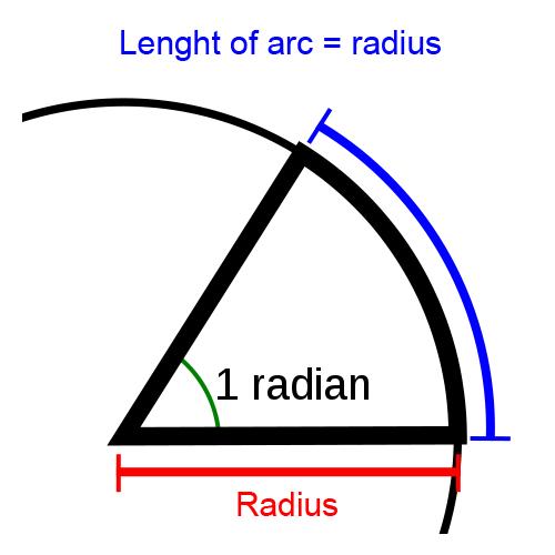 One radian