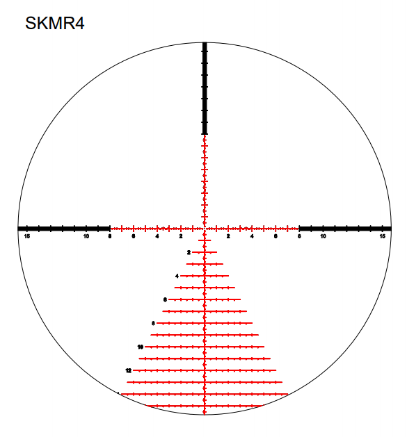 Kahles SKMR4 Reticle - Optics info